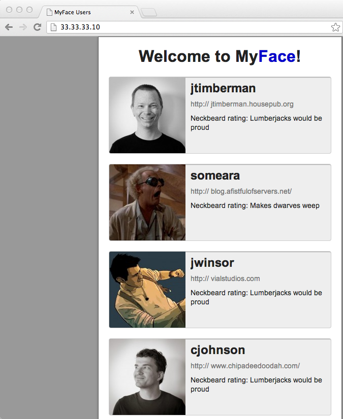 myfacephp